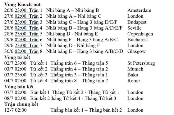 Lịch thi đấu toàn bộ 51 trận vòng chung kết EURO 2020 (Giờ Việt Nam) ảnh 3
