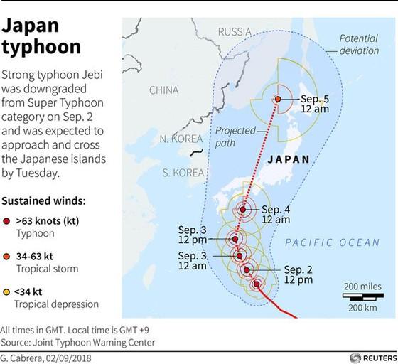 Nhật Bản đối phó với cơn bão có thể là mạnh nhất trong 25 năm qua ảnh 1