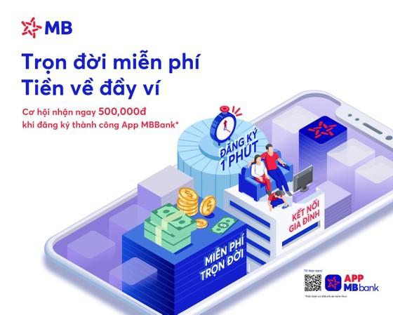 Chuyển tiền miễn phí tại MBBank ảnh 1