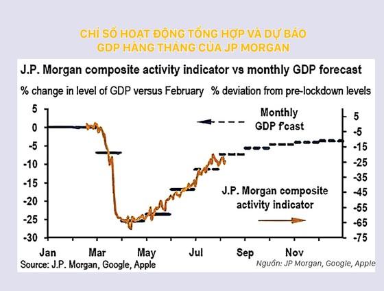 Kinh tế toàn cầu: Hy vọng mong manh giữa muôn trùng nỗi lo ảnh 1