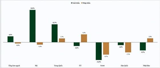 Vì sao kinh tế Việt Nam sẽ phục hồi và  tăng trưởng nhanh ảnh 2