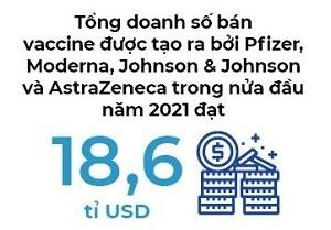 Thời đổ tiền vào cổ phiếu vaccine ảnh 1