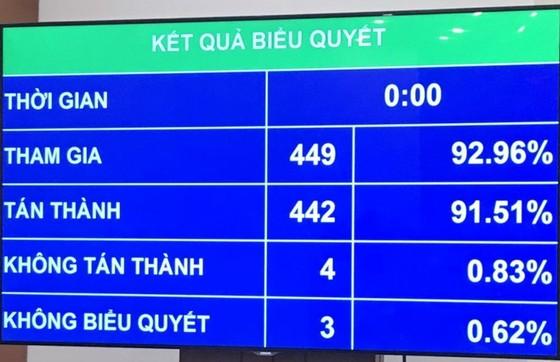 Ngân sách thành phố Hà Nội được hưởng 50% khoản thu tiền sử dụng đất khi bán tài sản công gắn liền trên đất ảnh 1