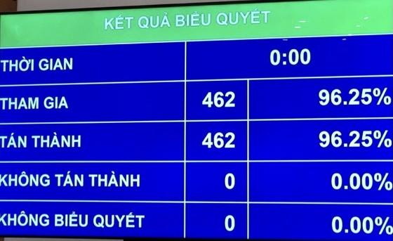 Đồng chí Trần Sỹ Thanh trở thành Tổng Kiểm toán Nhà nước  ảnh 1