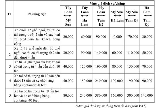 Ngày 2-8, tuyến cao tốc đầu tiên khu vực miền Trung Đà Nẵng - Quảng Ngãi hoạt động ảnh 1