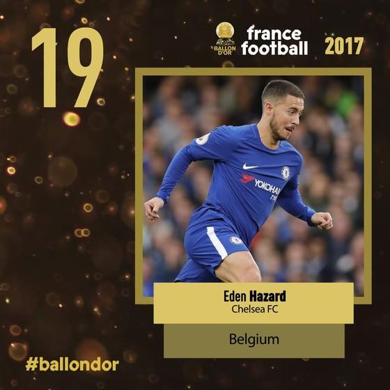 Quả bóng Vàng 2017 - Kante xếp hạng 8, là cầu thủ số 1 Premier League ảnh 2
