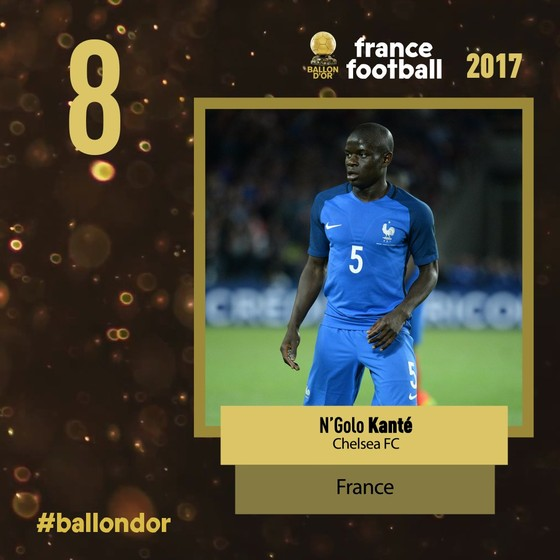Quả bóng Vàng 2017 - Kante xếp hạng 8, là cầu thủ số 1 Premier League ảnh 1