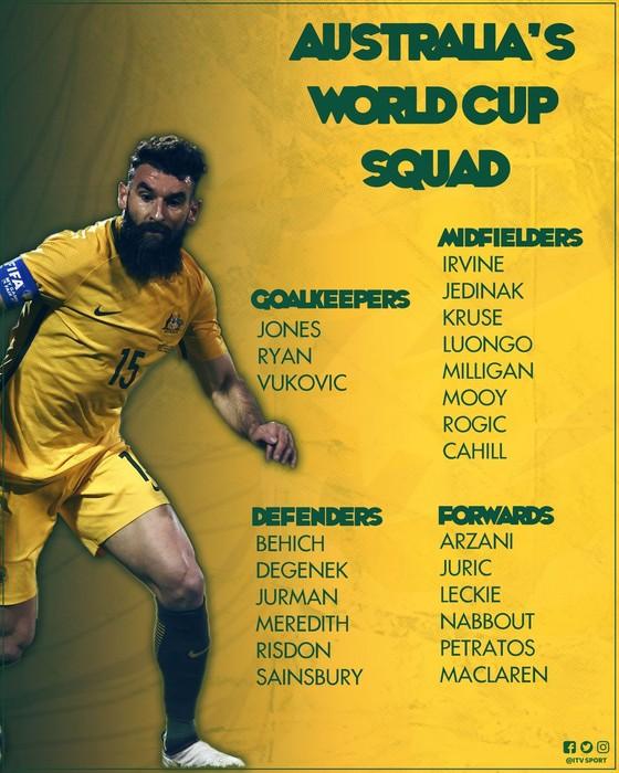 World Cup 2018: Các đội tuyển công bố DS cầu thủ ảnh 9