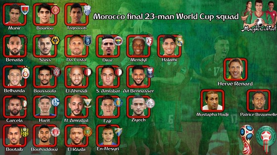 World Cup 2018: Các đội tuyển công bố DS cầu thủ ảnh 6