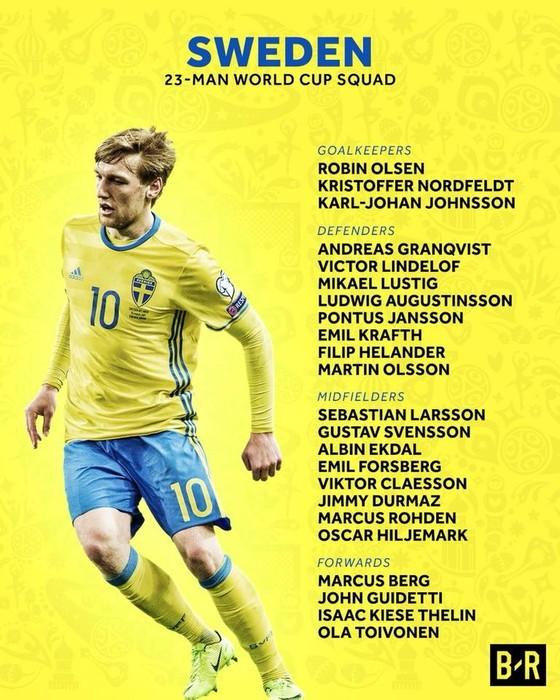 World Cup 2018: Các đội tuyển công bố DS cầu thủ ảnh 24