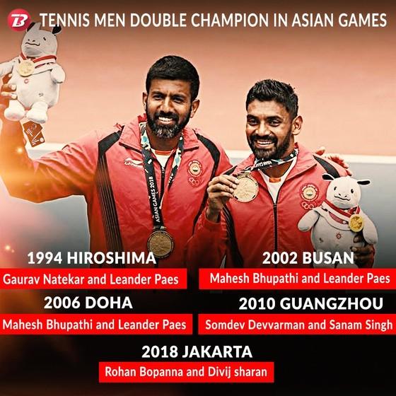 Bopanna và Sharan mang về tấm HCV đôi nam cho quần vợt Ấn Độ
