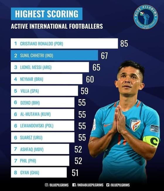 Asian Cup 2019: Ấn Độ hay chứ chưa hẳn Thái Lan dở ảnh 1