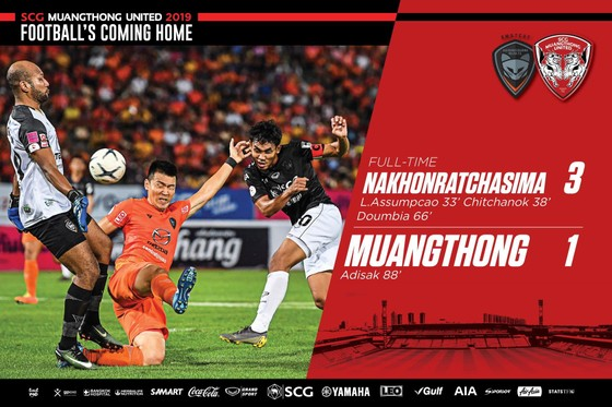 Nakhon Ratchasima – Muangthong 3-1: Văn Lâm gặp khắc tinh, 3 lần chịu thất bại ảnh 2