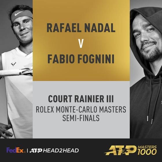 """Monte Carlo Masters: Djokovic thua sốc """"Next Gen"""" Medvedev, Nadal rộng cửa vô địch ảnh 4"""