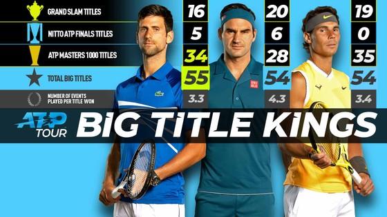 Vô địch Paris Masters và WTA Finals: Djokovic không thể hạnh phúc hơn, Barty cảm thấy… kỳ quái ảnh 1