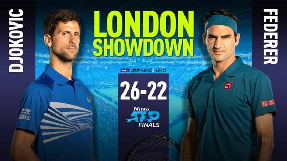 ATP Finals: Zverev dùng điện thoại trong trận thua Tsitsipas? Federer đại chiến Djokovic lần thứ 49 ảnh 1