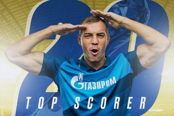 """Zenit Saint Petersburg: Thống trị ở RPL, nhưng """"bị trị"""" ở UEFA Champions League ảnh 1"""