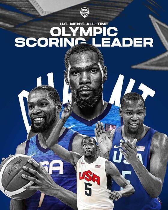 """Ngày mai, """"Vua ghi điểm"""" Kevin Durant cùng các đồng đội sẽ đấu tuyển bóng rổ Tây Ban Nha ảnh 3"""