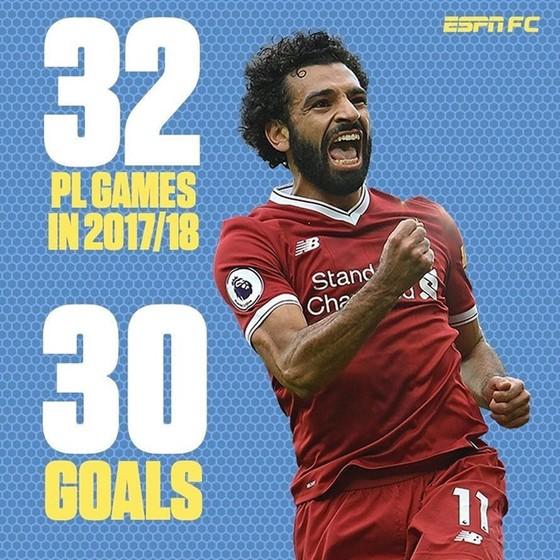 Salah muốn thắng Champions League hơn Chiếc giày vàng ảnh 1
