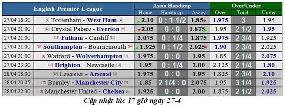 Lịch thi đấu bóng đá Ngoại hạng Anh, vòng 36, Dự đoán của chuyên gia ảnh 2