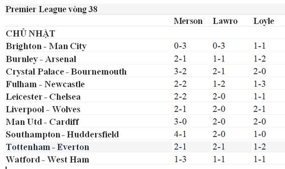 Lịch thi đấu bóng đá Ngoại hạng Anh, vòng 38, Dự đoán chuyên gia ảnh 2