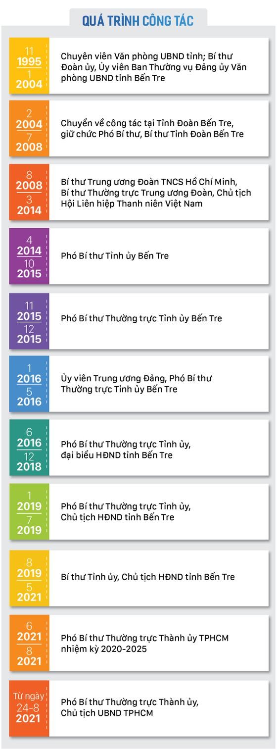 Đồng chí Phan Văn Mãi được bầu giữ chức vụ Chủ tịch UBND TPHCM ảnh 7