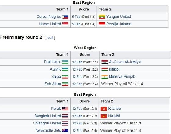 Tổng quan trước vòng play-off AFC Champions League 2019 ảnh 1