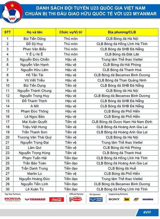 Danh sách đội tuyển U23 Việt Nam: Có 8 cầu thủ dự giải hạng Nhất được chọn ảnh 2