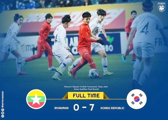 Hàn Quốc thắng dễ Myanmar ở trận khai mạc