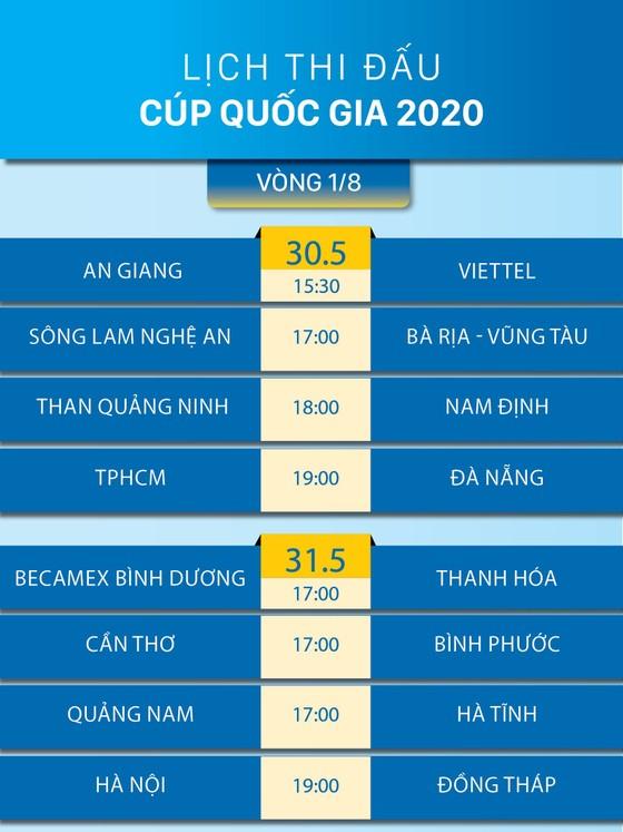 Vòng 1/8 Cúp Quốc gia 2020: Chờ đợi những trận quyết đấu ảnh 2