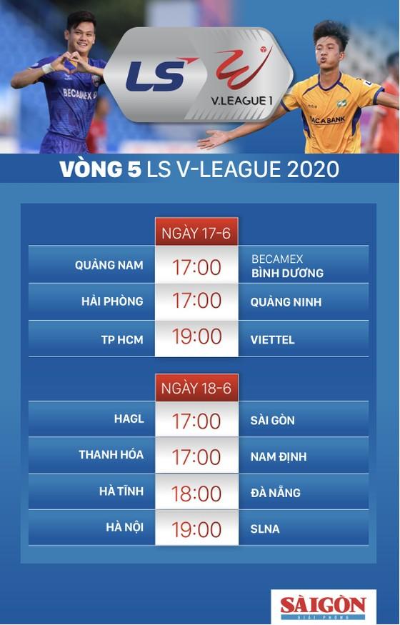 Vòng 5 LS V-League 2020: Những cuộc so tài thú vị ảnh 3