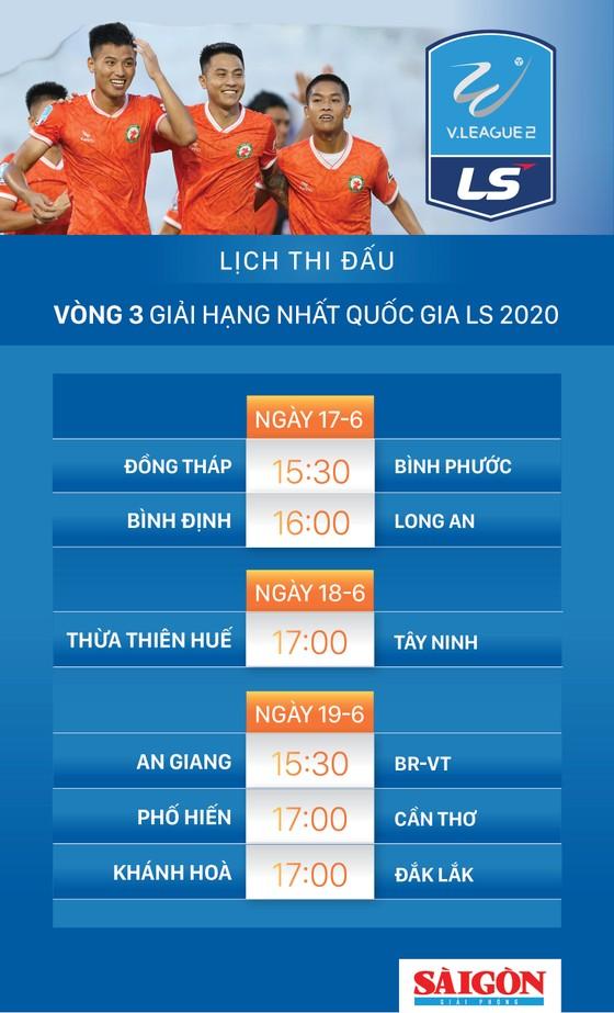 Vòng 3 giải hạng Nhất 2020: Bình Định và Khánh Hòa thẳng tiến? ảnh 3