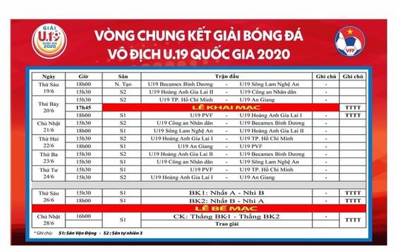 HA.GL 1 rơi vào bảng 'tử thần' ở VCK Giải U19 quốc gia 2020  ảnh 3