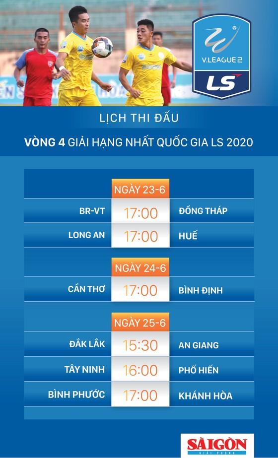 Vòng 4 Giải hạng Nhất - LS 2020: Thêm chiến thắng cho đội Khánh Hòa? ảnh 3