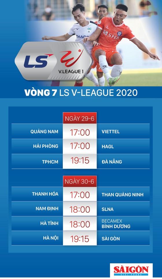 Những cuộc đối đầu thú vị trên sân Thống Nhất ở vòng 7 LS V-League 2020 ảnh 3
