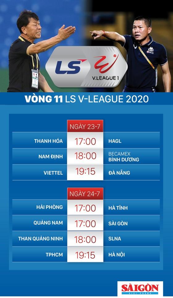 Vòng 11 LS V-League 2020: Vừa đá vừa lo ảnh 3