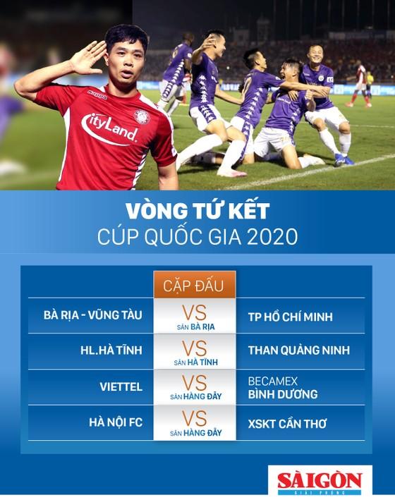 Cúp Quốc gia sẽ khởi động trước khi mùa bóng 2020 trở lại ảnh 2