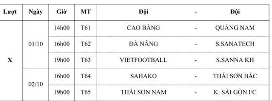Lượt về Giải Futsal VĐQG 2020: Ai cản được Thái Sơn Nam? ảnh 3
