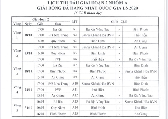 Lịch thi đấu giai đoạn 2 giải hạng Nhất 2020: Quyết liệt ngay từ vòng đầu tiên ảnh 1