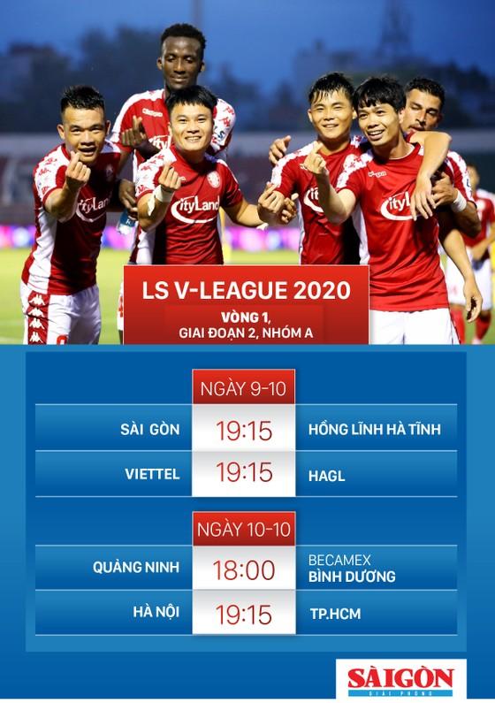 Mở đầu giai đoạn 2 LS V-League 2020: Công Phượng đấu Quang Hải ảnh 2