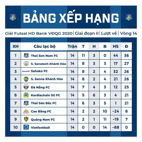 Bị Đà Nẵng cầm chân, Thái Sơn Nam vẫn bất bại sau 14 vòng đấu ảnh 2
