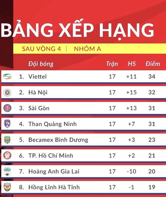 Viettel - Hà Nội FC (19g15, ngày 29-10): Quyết chiến ngôi đầu ảnh 2
