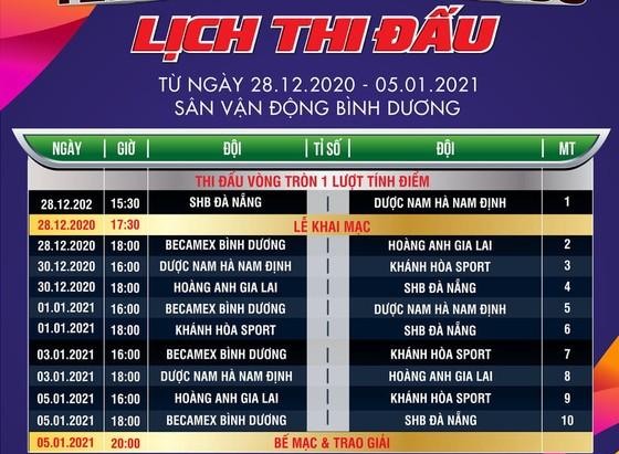 HLV Kiatisak sẽ xuất hiện tại Thiên Long - Masu Cup 2021 ảnh 2