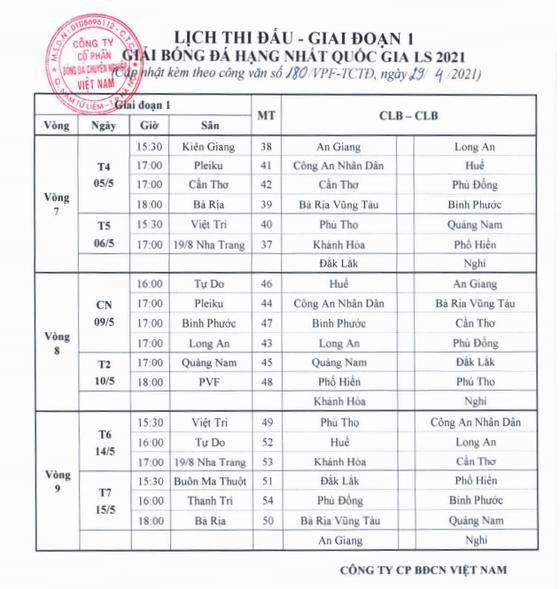 Điều chỉnh lịch thi đấu vòng 13 LS V-League 2021 ảnh 2
