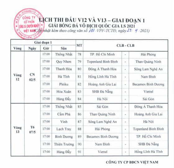 Điều chỉnh lịch thi đấu vòng 13 LS V-League 2021 ảnh 1