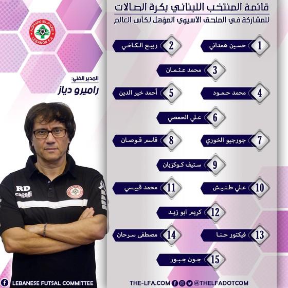 Vòng play-off futsal VCK World Cup 2021: 'Nóng' trước giờ G ảnh 4