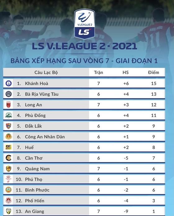 Hà Nội FC tiếp tục chi viện cho Quảng Nam ảnh 2