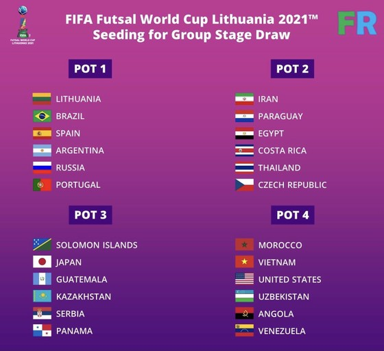 VCK futsal World Cup 2021: Việt Nam dễ vào bảng 'tử thần' ảnh 1