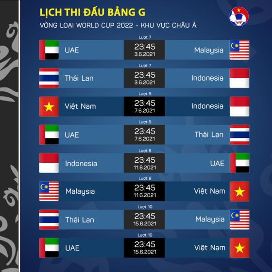 CĐV được vào sân xem Đội tuyển Việt Nam thi đấu tại UAE ảnh 2