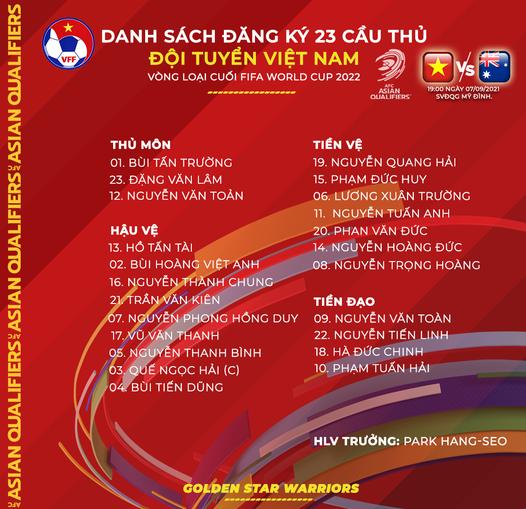 HLV Park Hang-seo chốt danh sách 23 cầu thủ tiếp Australia ảnh 1